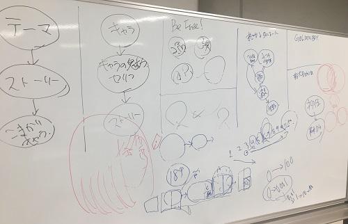 江川達也先生絵が描けない人のためのマンガ入門完全密着指導でマンガ